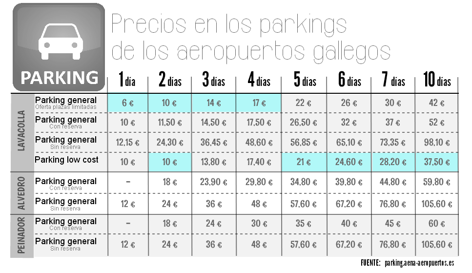 Precio Parking